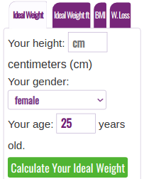 Ideal Weight Calculator Metric System